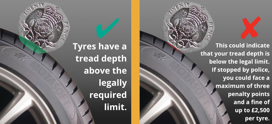 20p tyre tread test - Tyres Whitstable
